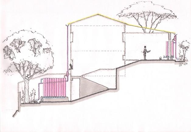 projeto-cisterna-captação-água-da-chuva